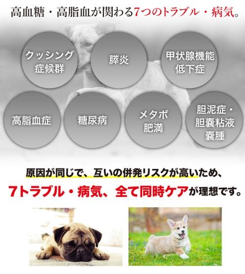 【犬心 糖&脂コントロール】犬の7疾患に対応したナチュラル食事療法食